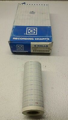 Graphic Controls Recording Charts 00938902 to Fit G C Special GC-28815 5 Rolls