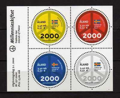 13859) ALAND 2000 MNH** New Millennium block of 4v