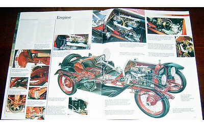 Stutz Bearcat Fold-out Poster + Cutaway drawing