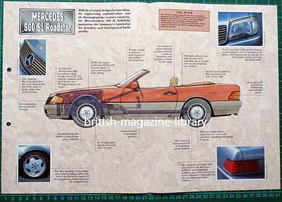Mercedes 500 SL Roadster - Technical Cutaway Drawing