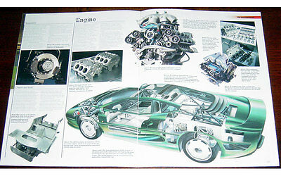 Jaguar XJ220 Fold-out Poster + Cutaway drawing