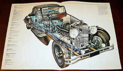 Porsche 956 - technical cutaway drawing Hispano-Suiza Type 68 - cutaway drawing