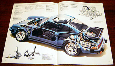 Porsche 911 - technical cutaway drawing