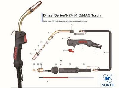 NORTH Binzel MB24 24KD 240A MIG MAG Torch 3m 4m 5m Euro Fitting 0.8-1.2mm AU
