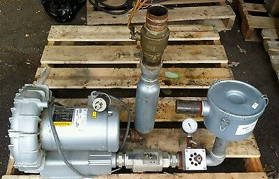 Regenair R4P315A Blower Used  Free Shipping