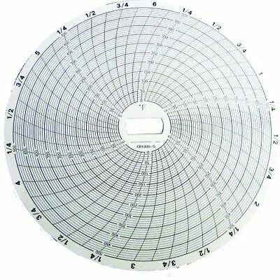 CR87-7 Supco Chart Paper for Temperature Recorder CR87B CR87J 7 DAY -40 TO +30 F