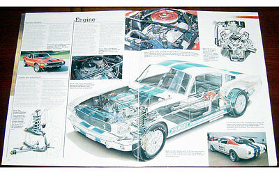 Shelby Mustang GT350 Poster + Cutaway drawing