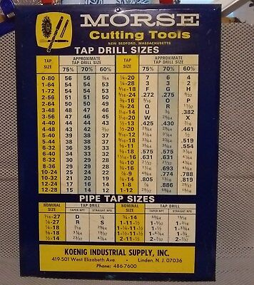 Vintage METAL SIGN Morse Cutting Tools Sign TAP DRILL SIZES MACHINIST TOOLS