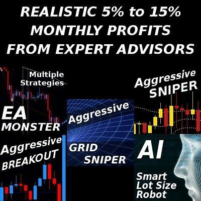 LEARN FOREX AUTOMATED TRADING WITH REALISTIC 5% to 15% MONTHLY PROFIT