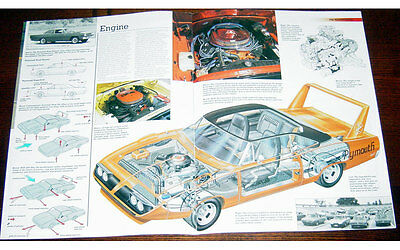 Plymouth Superbird Fold-out Poster + Cutaway drawing