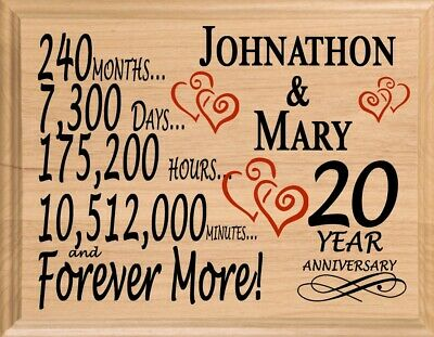 20 Year Anniversary Gift PERSONALIZED FAST 20th Year for Her Him or Couple!  sc 1 st  PicClick & 40TH ANNIVERSARY GIFT PERSONALIZED FAST! 40 Year for Her Him Couple ...