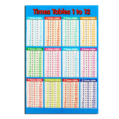UK Multiplication Educational Times Tables Maths Children Kids Wall Chart Poster