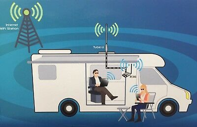 ALFA WIFI BOOSTER Kit - Outdoor 12 dBi Directional Antenna & Router