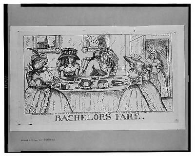 Bachelors Fare,1787,Kissing,Relations between the Sexes,England,Beer,Swift