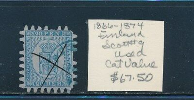 Own Part Of Finland Stamp History 1 Issue Cat $67.50  Shown