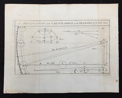 Transit of Venus 1760 Engraving by Benjamin Martin -A Projection and Calculation