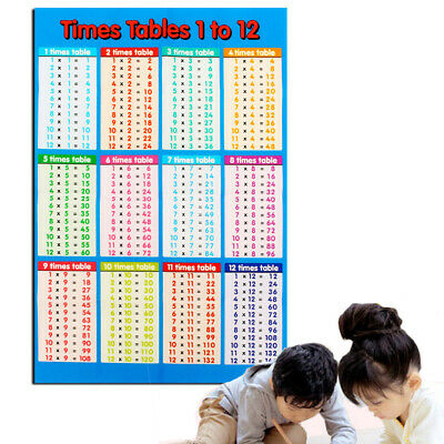 Multiplication Educational Times Tables Math Learning Children Kids Chart Poster