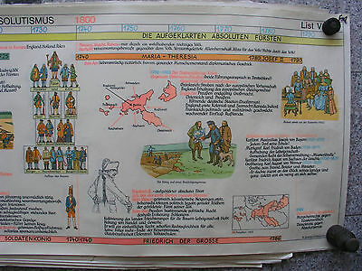Tableau Mural Geschichtsfries Absolutismus 139x50 Vintage Chart 1965