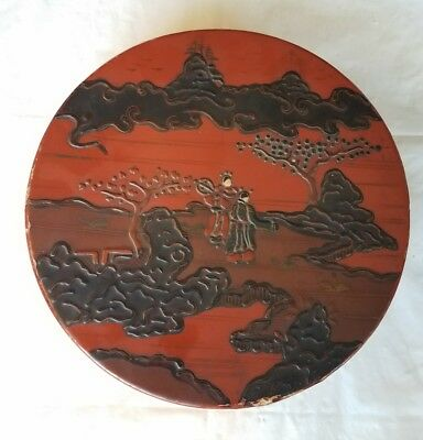 Antique Round Japanese Lacquer Paper Mache Box Handpainted Scene With Figures