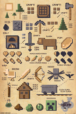 Minecraft Pictograph 91.5 X 61Cm  Poster New 100 %official Merchandise