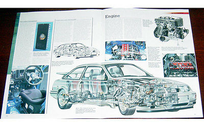 Ford RS500 (and 1990 Gp A RS500) Poster + Cutaway
