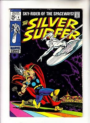 Silver Surfer 4 vs Thor