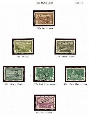 Weeda Canada 268-273 VF used collection, block of $1 high value CV $29.80