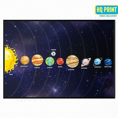 Solar System Nasa Space Planets Educational Poster Various Sizes | A4 A3 A2 A1 |