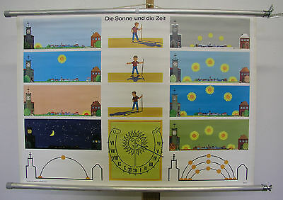 Beautiful Old Schulwandkarte Sun and the Time Sun Dial 90x64cm Vintage Map~1960