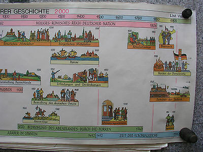 Wall Picture Geschichtsfries Eras Age 139x50 Vintage History Wall Chart Map 1965