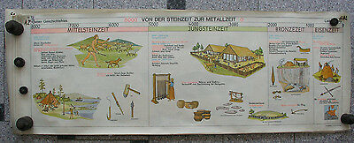 Wall Picture Geschichtsfries Stone Age Neolithic 139x50 Vintage Wall Card 1965
