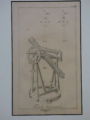 1867 Industrial Diagram of Transit Instrument by E. & G.W. Blunt, matted page