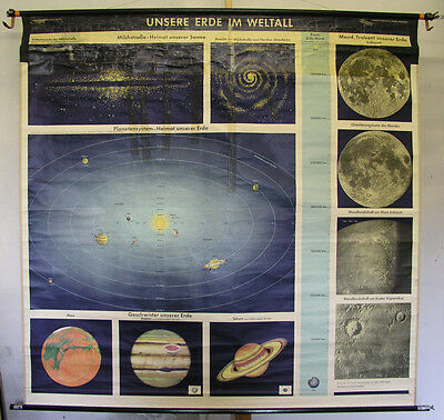 Schulwandkarte Wall Picture Earth Space Orbit 70 7/8x69 11/16in Vintage Chart ~