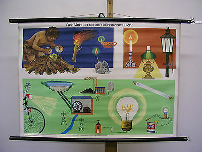 Beautiful Old Schulwandkarte Artificial Light Lighting 90x64c Vintage Map~1960