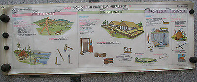 Wall Picture Geschichtsfries Stone Age Bronze 54 11/16x19 11/16in Vintage Chart