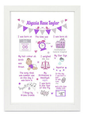 Personalised Baby Birth Picture Story Print/Framed Christening Gift Purple Girl