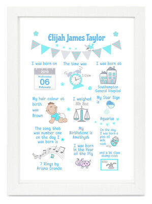 Personalised Baby Birth Picture Story Print/Framed Christening Gift Boy Blue