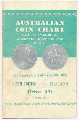 Vintage Australia & New Zealand Coin Catalogue 1965 With Varieties & Prices