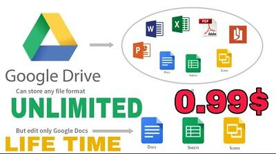 🗂unlimited Google Drive Best Place To Save Your Unlimited Best Security Place