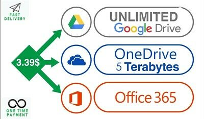 ⚡Unlimited⚡ Google Drive+ One D  5Tb + 365 No More Limit And Best Quality