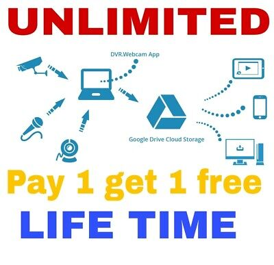 Unlimited Google Drive On Existing Acc