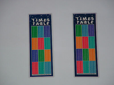 Times Table Educational Laminated  Bookmark