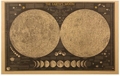 Map of the Earth's Moon Poster - Lunar Cycle 70x44cm Retro National Geographic