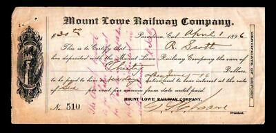 Thaddeus S C Lowe - Civil War Aeronaut signs 1896 Mount Lowe Pasadena Document