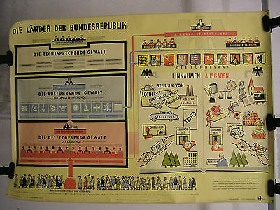 Schulwandkarte Wall Map Countries of the Germany Poster W Management 119x85c