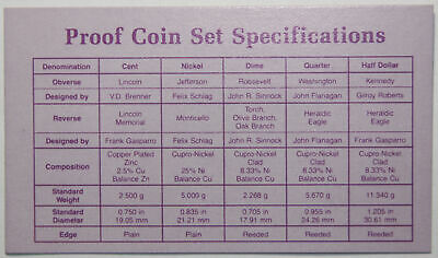 1987-S Clad Proof Set New US Mint Product COA ONLY, NO COINS