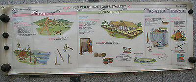 Wall Picture Geschichtsfries Stone Age Bronze 139x50cm Vintage Chart 1965