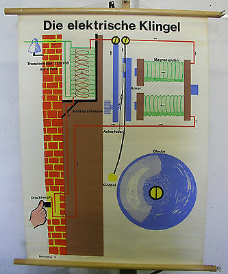 Beautiful Old Schulwandkarte House Bell System Gong Picture 70x95 Vintage Map