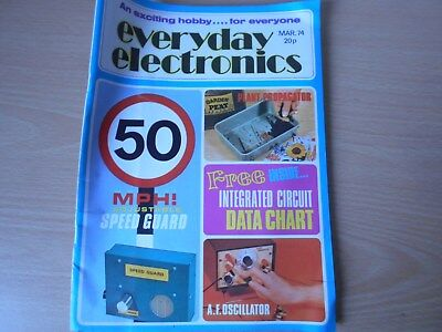 Everyday Electronics Vintage March 1974