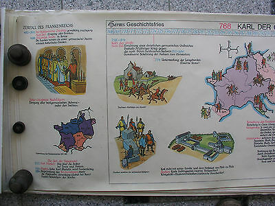 Wall Picture Geschichtsfries Karl the Great 139x50 Vintage Charlesmagne Chart
